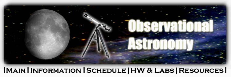Opinions On Observational Astronomy