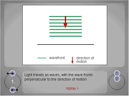 to find the refractive index of water