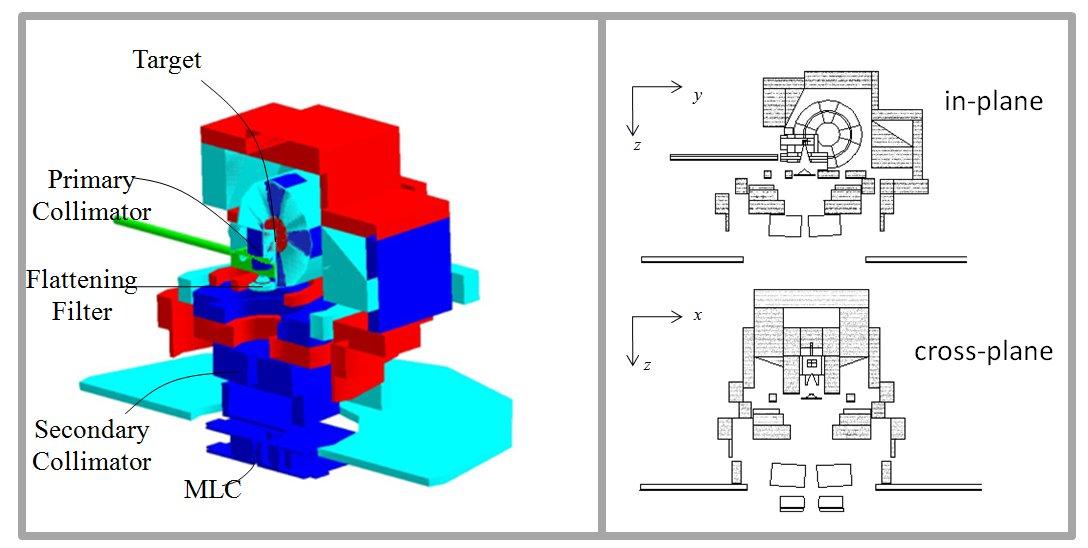 Rensselaer Radiation Measurement Amp Dosimetry Group